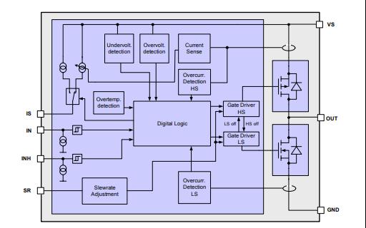 BTN7971B智能车电机驱动的数据手册免费下载