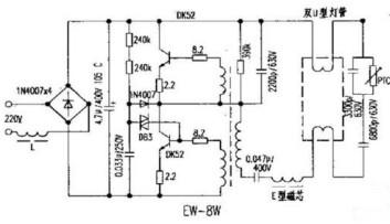 LED污染解析