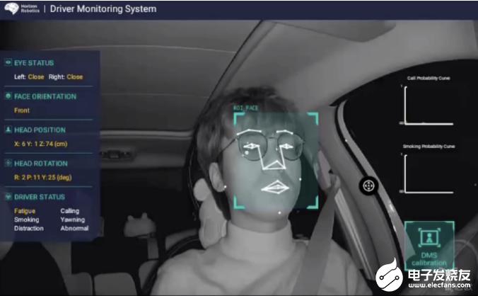 牵手佛吉亚 地平线智能驾驶方案处于业界领先梯队