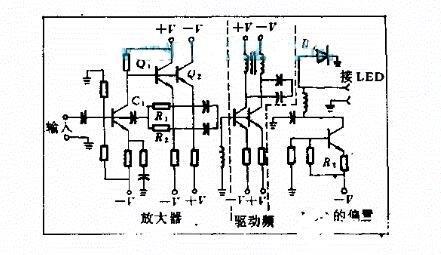 發射機的線性度控制電路