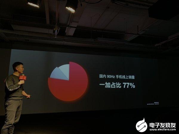 一加手机占比90Hz手机线上销量超过77% 并即将官宣120Hz屏幕