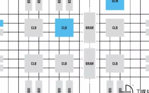關于異構計算FPGA基礎知識的詳細介紹