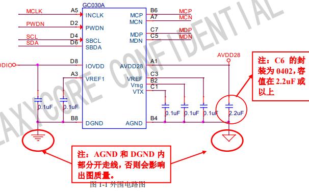 GC030A VGA CMOS图像传感器的模组设计指南资料免费下载