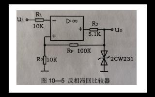 設計一個電壓比較器的實驗詳細資料說明
