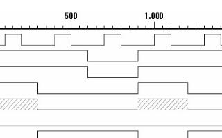 基于GAL芯片实现VME总线接口电路的设计流程概...