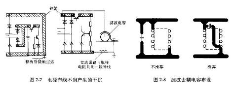 印制电路板抑制干扰的措施有哪些