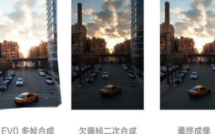 ColorOS全新相机算法公布,开启计算摄影新时...