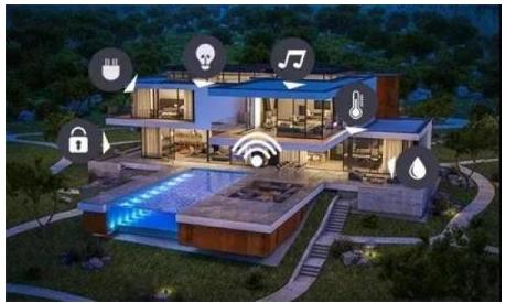 智能家居的商业模式有哪几种