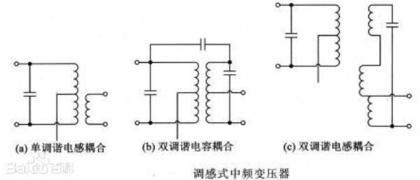 中頻變壓器有哪些_中頻變壓器特點