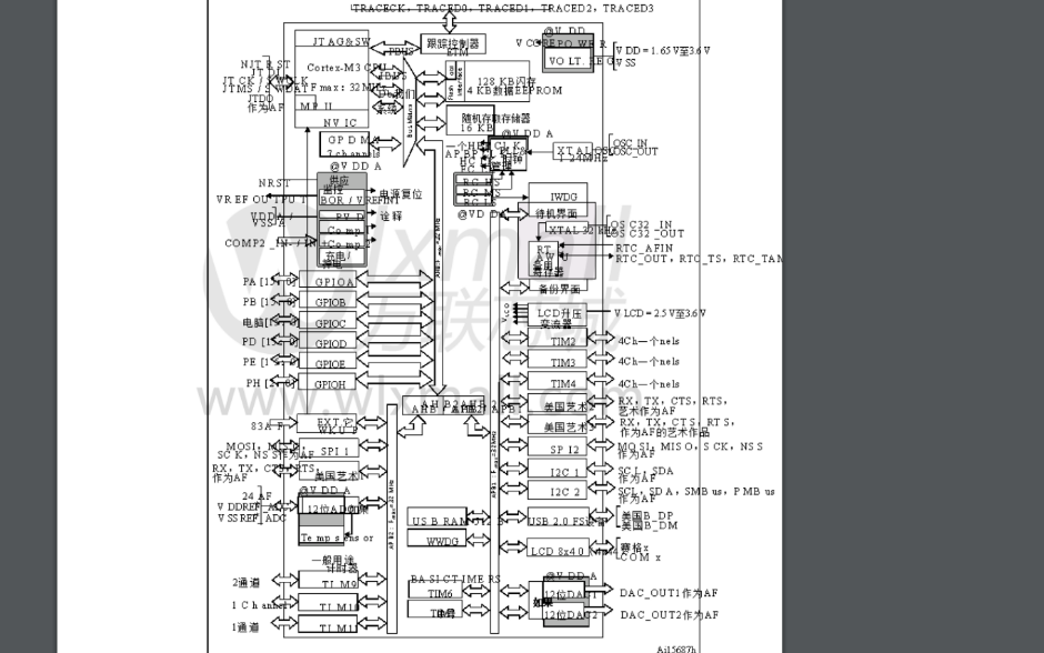 STM32L151XX和STM32L152XX超低功耗32位MCU Cortex的数据手册免费下载