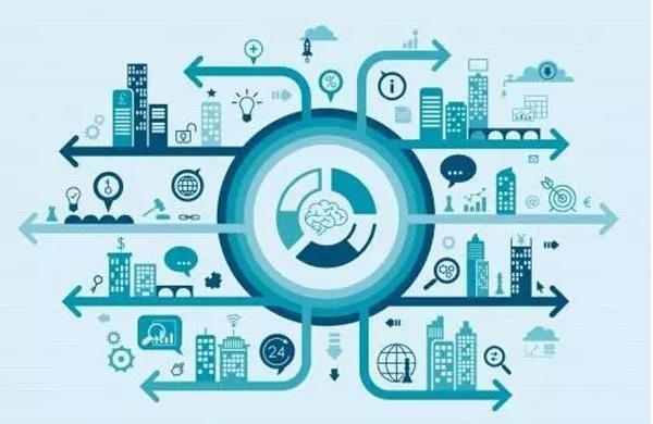 5G日益智能化 助推物联网发展