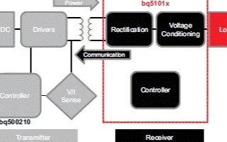 TI bq5101x接收器的主要特性及評估板應用...