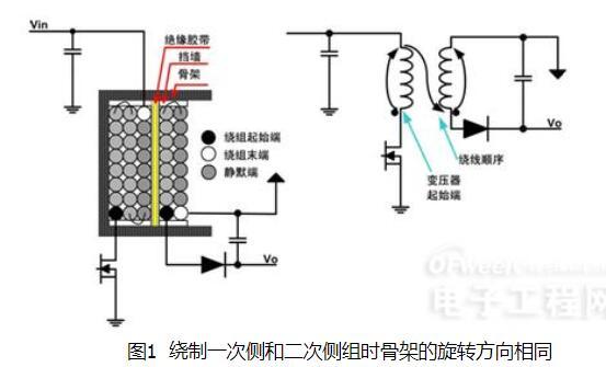 开关电源变压器绕制方法_开关电源变压器设计方法