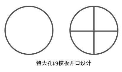 通孔插装元件模板的设计方法与有哪些要求