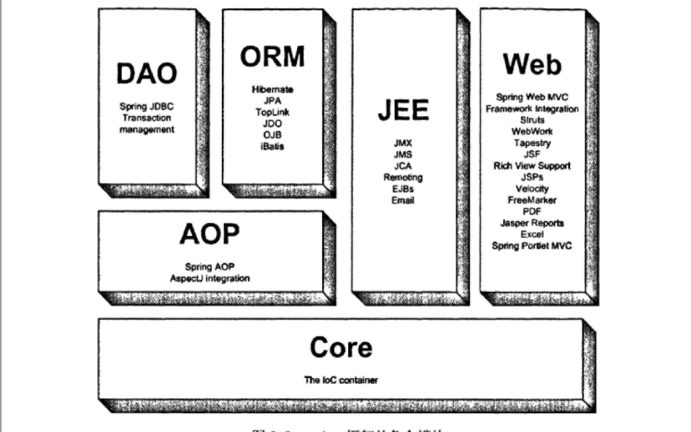 如何使用DNC实现数控程序管理系统的设计