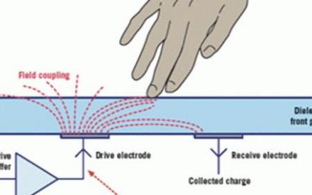 触摸屏上写入频率,如何让变频器以该频率运行