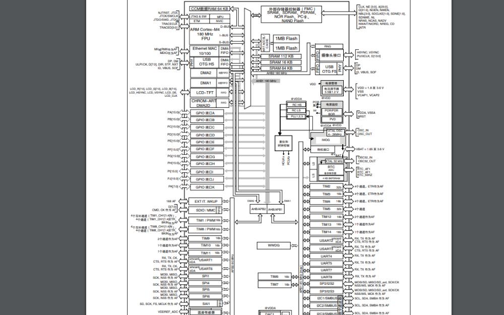 STM32F427xx和STM32F429xx微控制器的中文数据手册