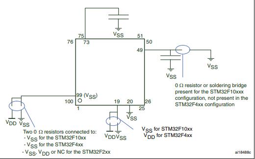 STM32F427xx和STM32F429xx微控制器的英文原版数据手册免费下载