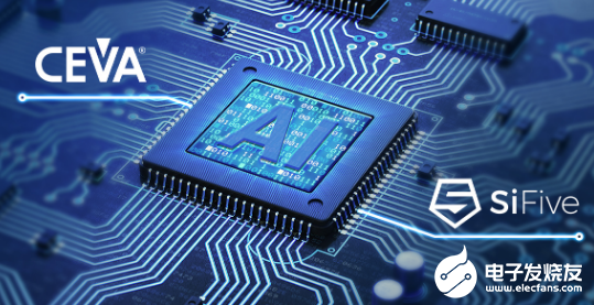 CEVA聯手SiFive 處理面向特定領域的超低功耗Edge AI處理器