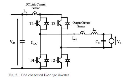 无变压器并网H桥逆变系统直流链电流传感技术的自动校准