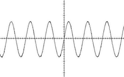 模拟信号和数字信号的定义以及差异