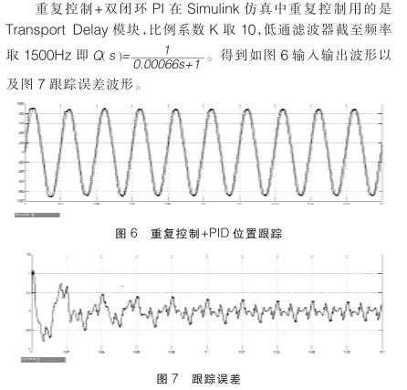 采用双闭环PI和重复控制方案实现三相逆变器设计并进行仿真分析