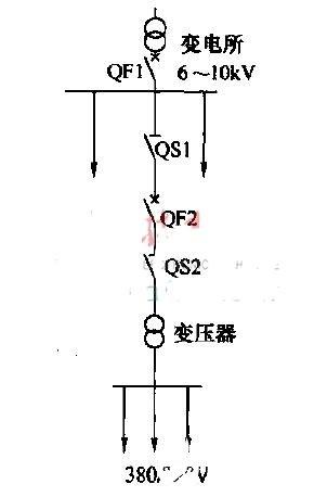 放射式接线供电电路