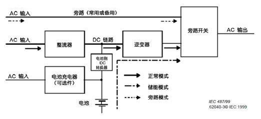 电量传感器在数据中心上有什么应用