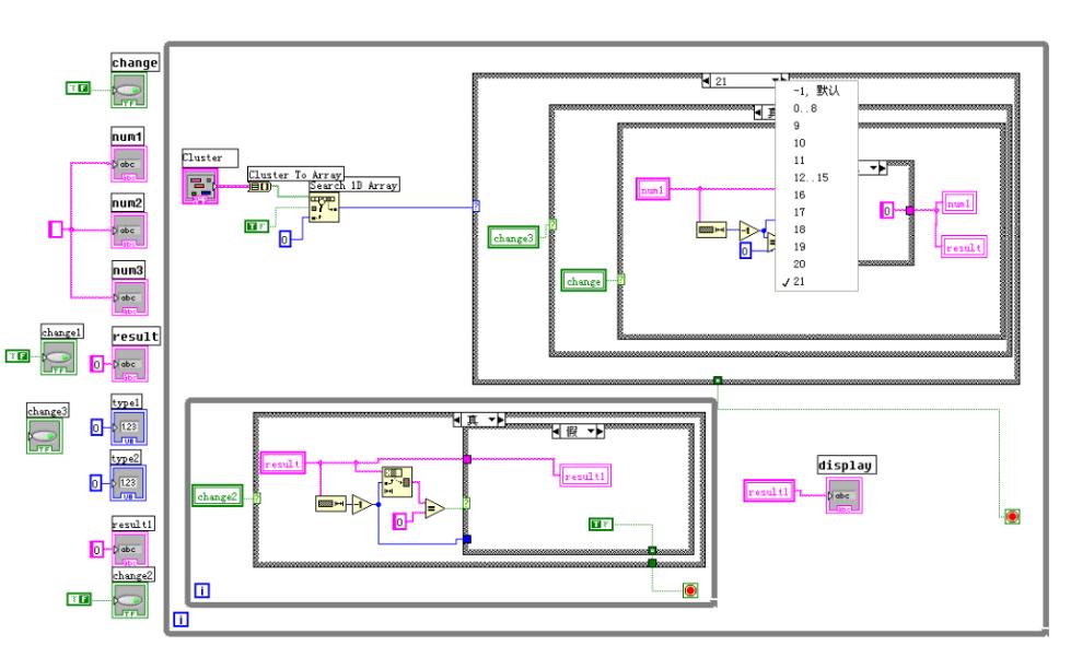 LabVIEW初级教程之循环中的数据操作隧道和移位寄存器示例程序