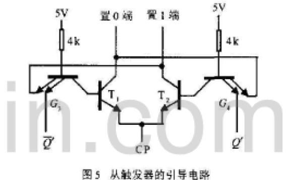 TTL主從JK觸發器在CP脈沖升降沿的工作特性研究