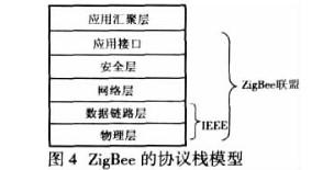 利用ARM微处理器和ZigBee模块实现无线串口集线器的设计