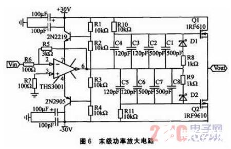 具有低噪声、高增益特点的放大器设计方法概述