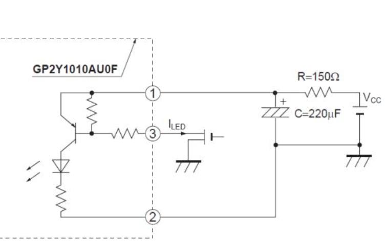 STM32平台下GP2Y1010AU0F灰尘传感器的使用源代码