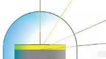 什么是LED光色质量