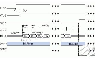 在微处理器系统里实现两种简单的FPGA配置方式