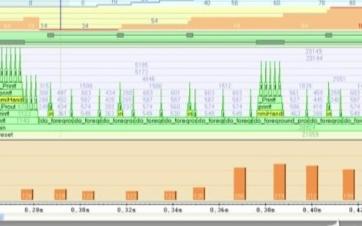 功耗调试技术降低功耗对于电路与系统应用的影响
