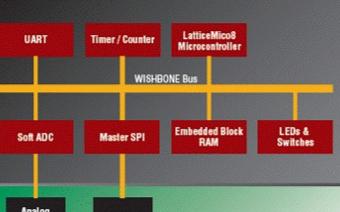 Lattice MachXO2控制開發板的特性及原理圖