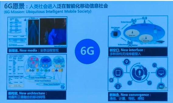 我国移动通信技术正在向后5G和第六代移动通信系统6G演进