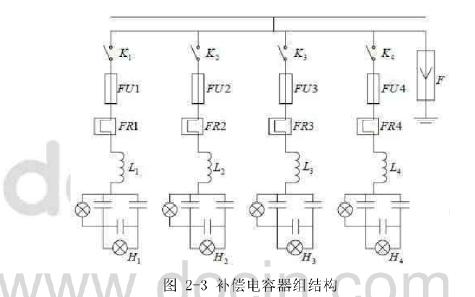 如何设计电力系统的无功补偿器详细资料说明