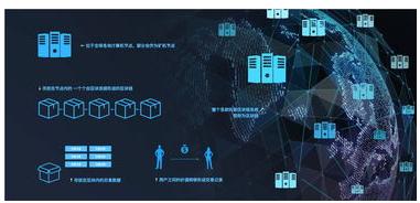 http://www.reviewcode.cn/bianchengyuyan/110629.html