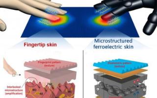 智能电子皮肤为可穿戴医疗器械带来了新希望