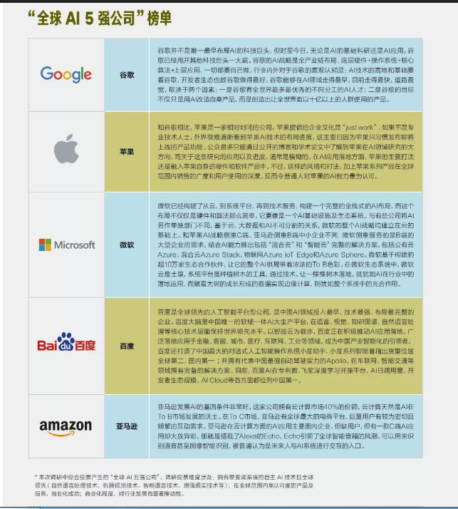 巨头跨越AI商业化的点在哪里