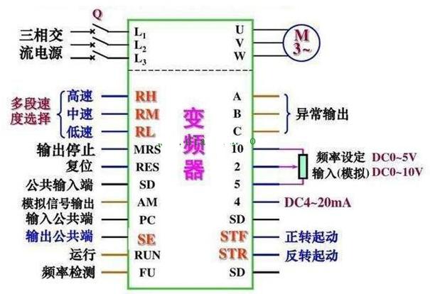 变频器控制的电机按停止按钮时,不受控制加速运行是什么原因?