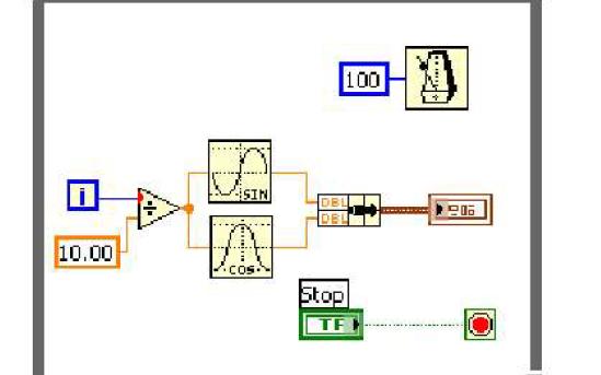 LabVIEW初级教程之波形图和波形图表的相关例程合集免费下载