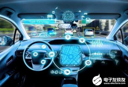 仿真虚拟测试技术进一步提升 从而助力自动驾驶更快...