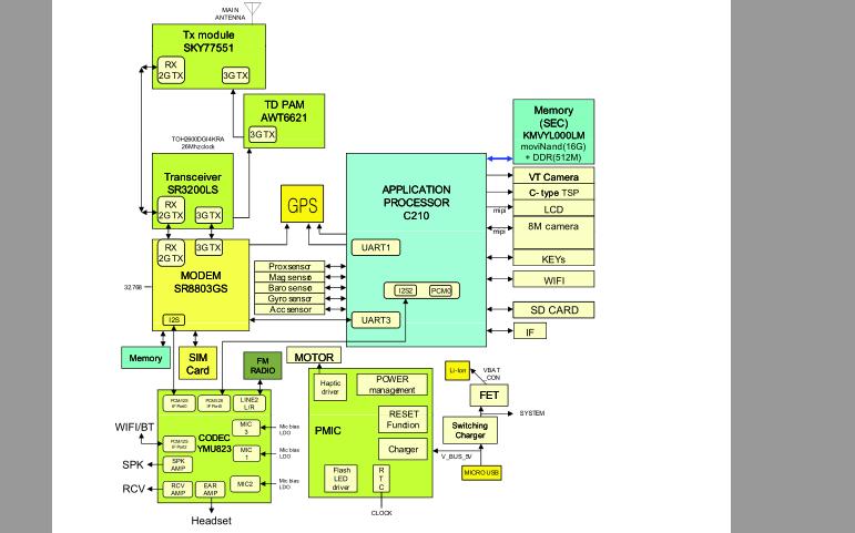 三星I9228原厂维修电路原理图免费下载
