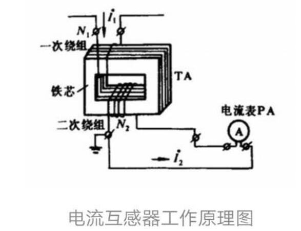 电流互感器的工作原理图