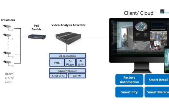 Socionext携手合作伙伴打造AI边缘服务器