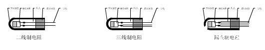 铂电阻温度传感器的测量结构