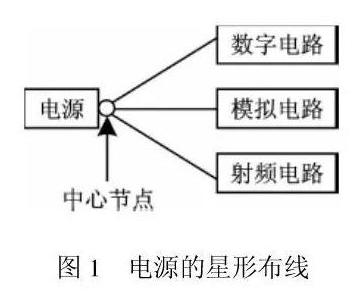 如何將RF電路和數字電路做在一塊PCB板上